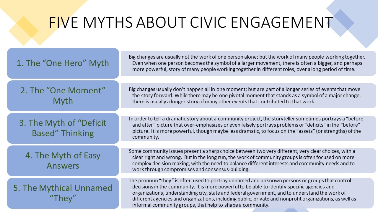 Reading: Understanding Civic Engagement (with FIVE MYTHS)